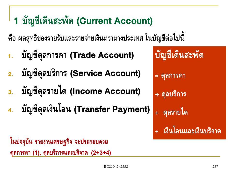 1 บัญชีเดินสะพัด (Current Account)