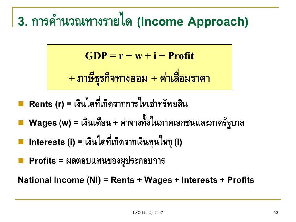 3. การคำนวณทางรายได้ (Income Approach)