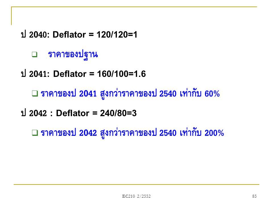 ราคาของปี 2041 สูงกว่าราคาของปี 2540 เท่ากับ 60%