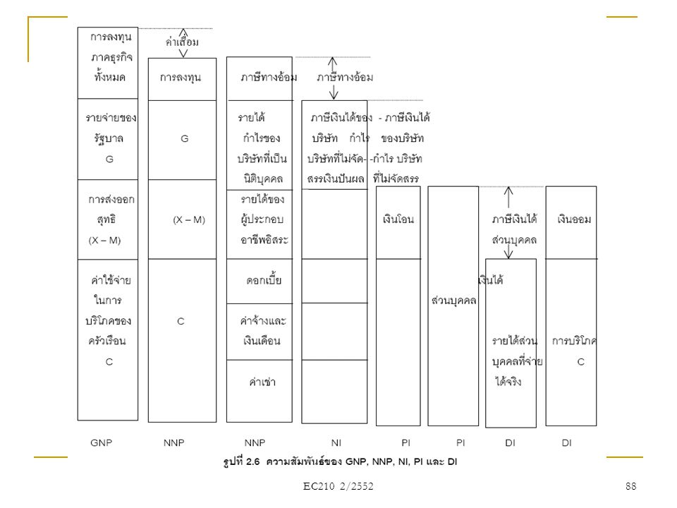 EC210 2/2552