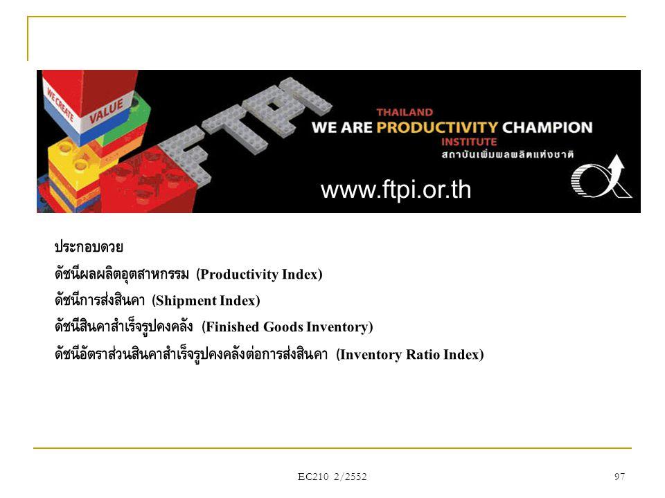 www. www.ftpi.or.th.