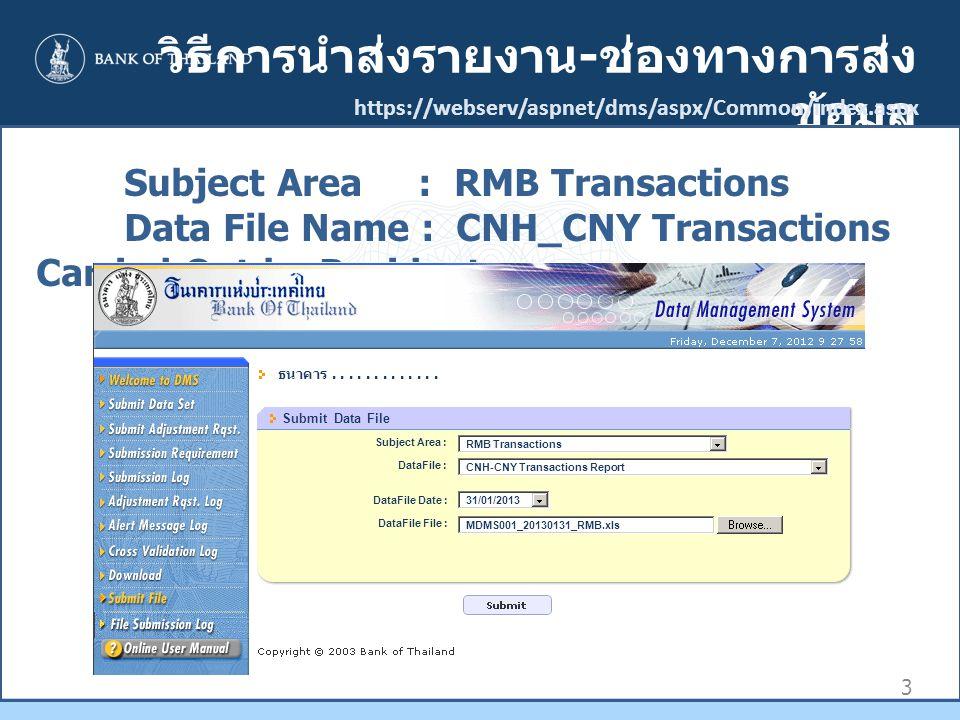วิธีการนำส่งรายงาน-ช่องทางการส่งข้อมูล