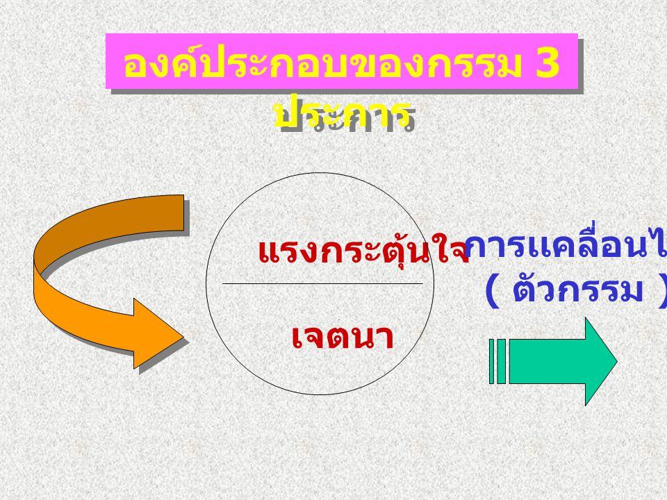 องค์ประกอบของกรรม 3 ประการ