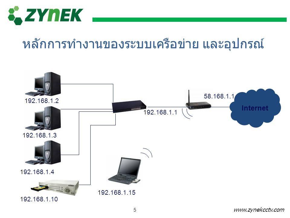 หลักการทำงานของระบบเครือข่าย และอุปกรณ์