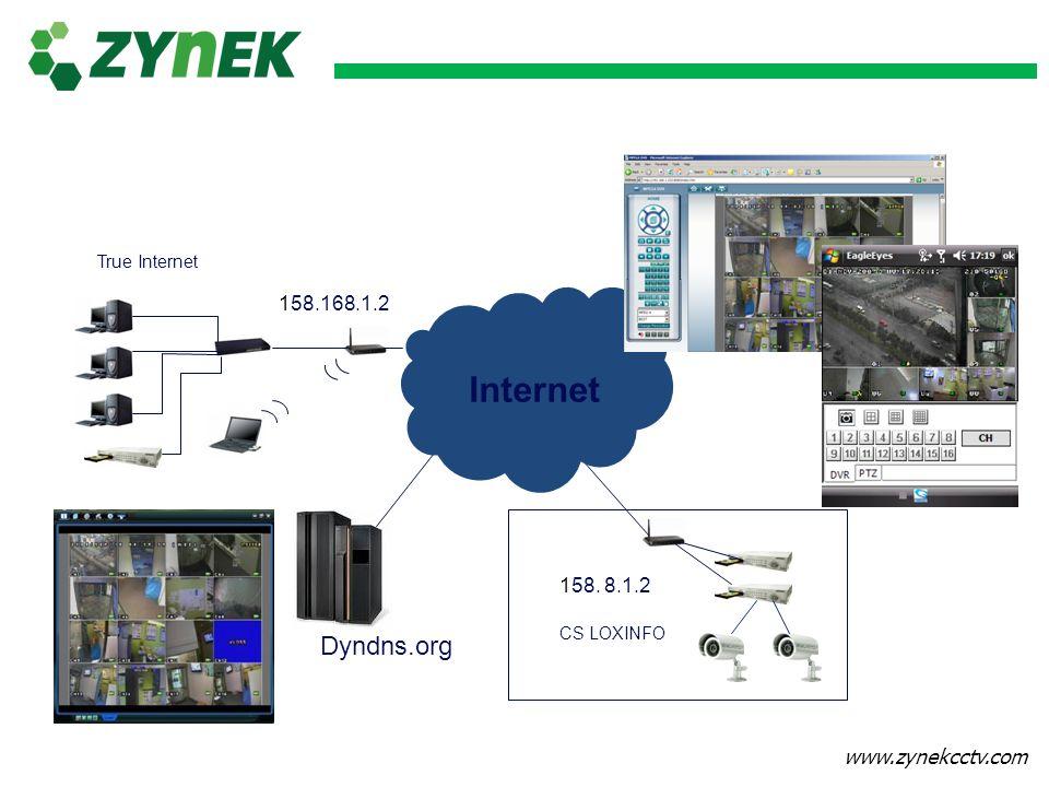 True Internet 158.168.1.2 Internet 158. 8.1.2 CS LOXINFO Dyndns.org
