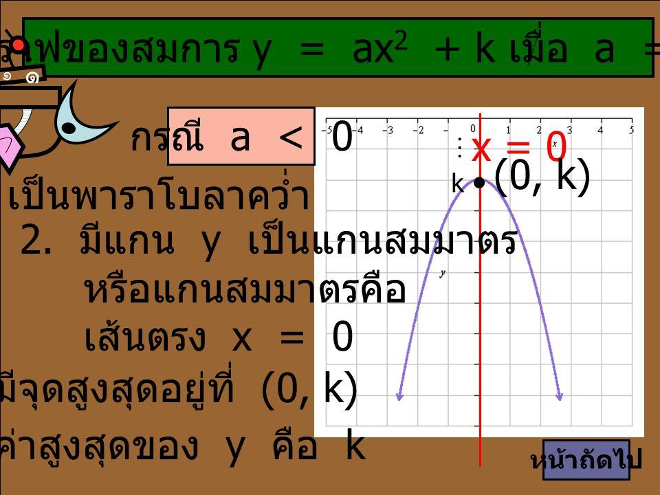 ลักษณะกราฟของสมการ y = ax2 + k เมื่อ a = 0 มีดังนี้