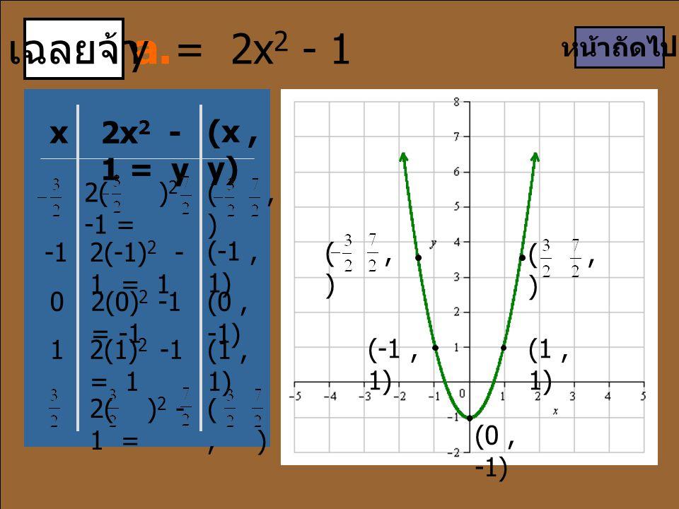 เฉลยจ้า a. y = 2x2 - 1 x 2x2 - 1 = y (x , y) หน้าถัดไป 2( )2 -1 =