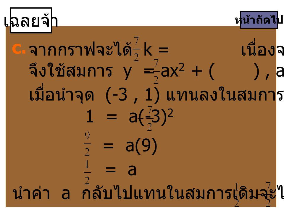 จากกราฟจะได้ k = เนื่องจากเป็นกราฟหงาย