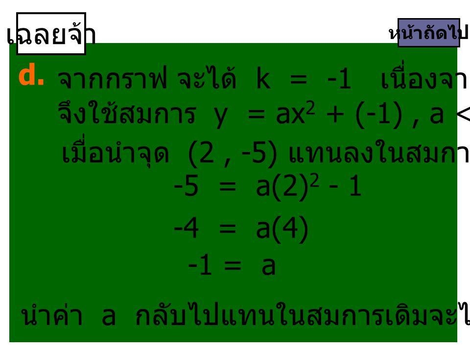 จากกราฟ จะได้ k = -1 เนื่องจากเป็นกราฟคว่ำ