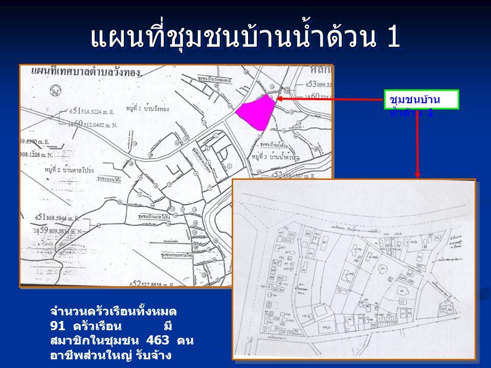 แผนที่ชุมชนบ้านน้ำด้วน 1