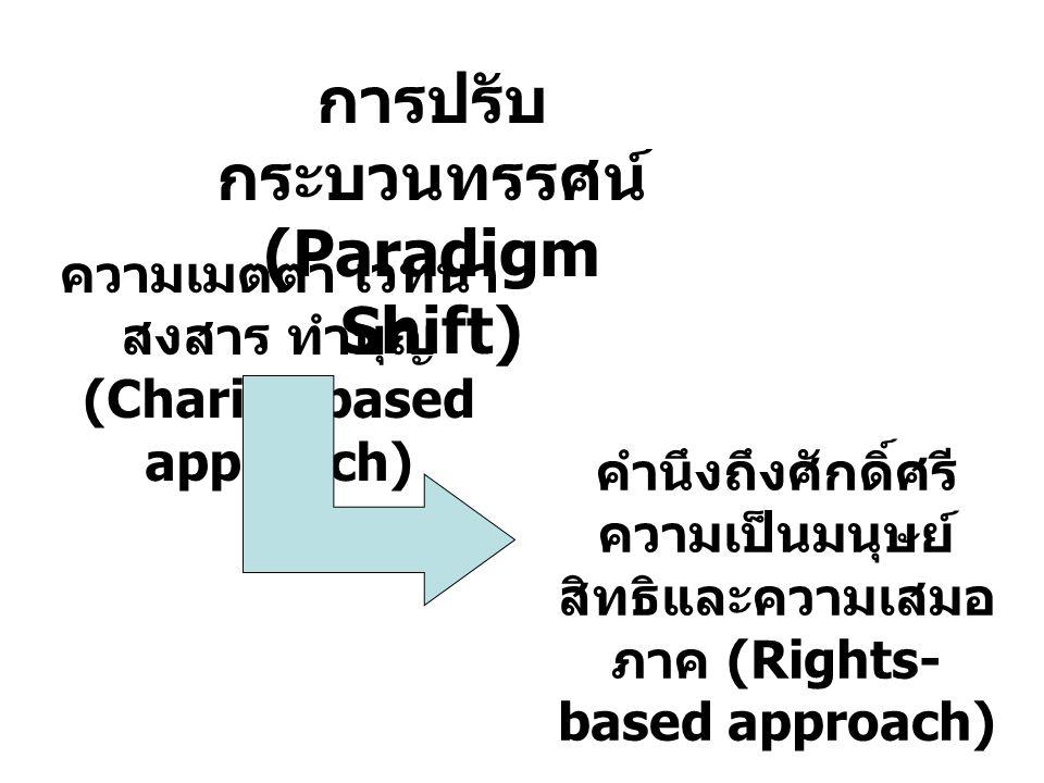 การปรับกระบวนทรรศน์ (Paradigm Shift)