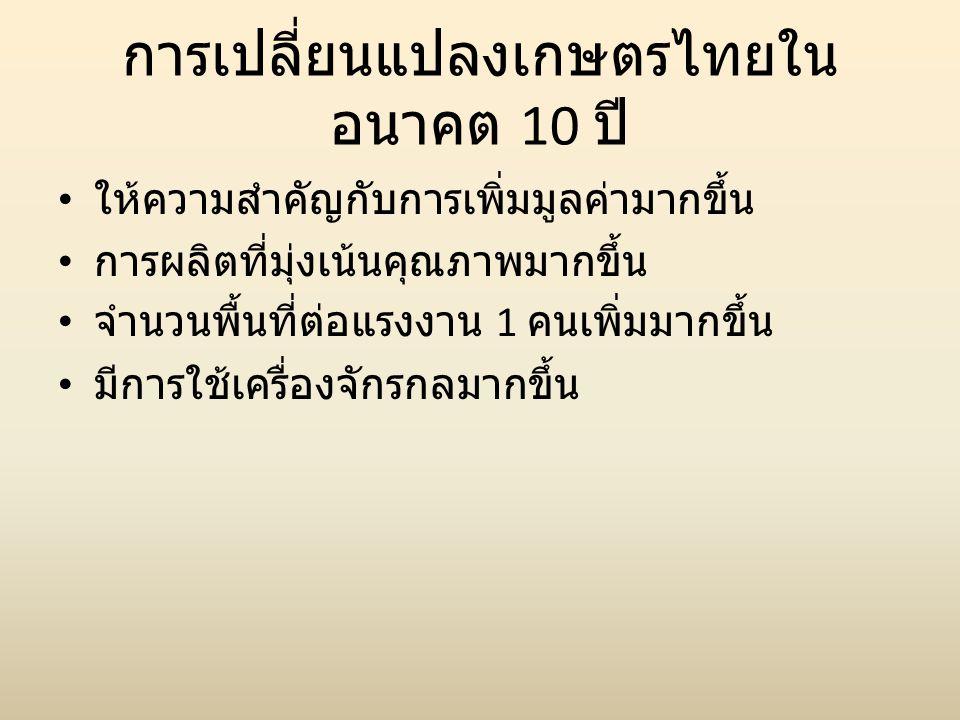 การเปลี่ยนแปลงเกษตรไทยในอนาคต 10 ปี