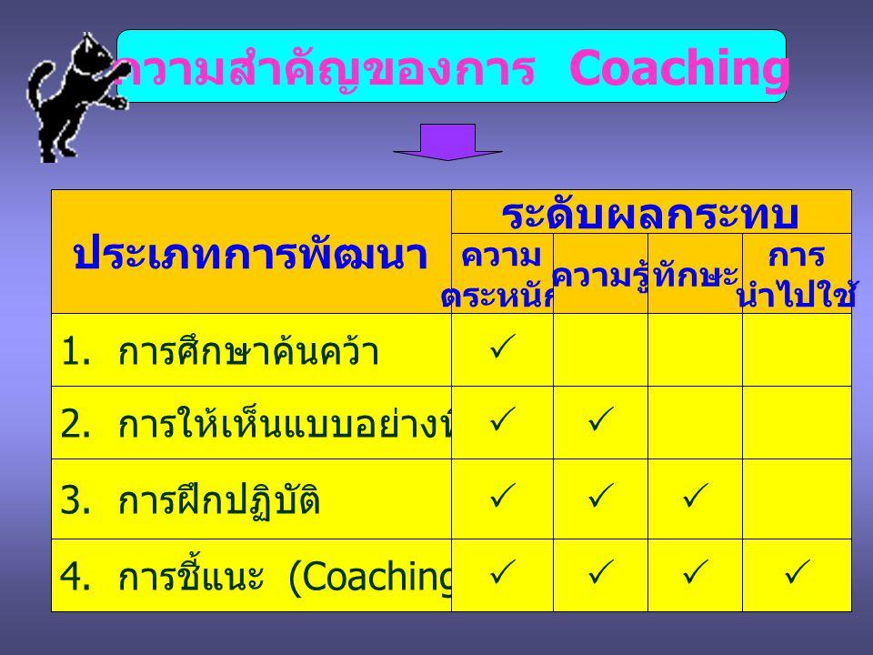 ความสำคัญของการ Coaching
