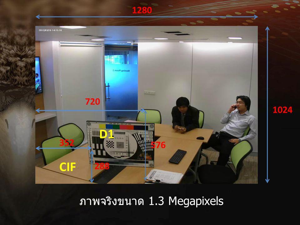 1280 720 1024 D1 352 576 CIF 288 ภาพจริงขนาด 1.3 Megapixels