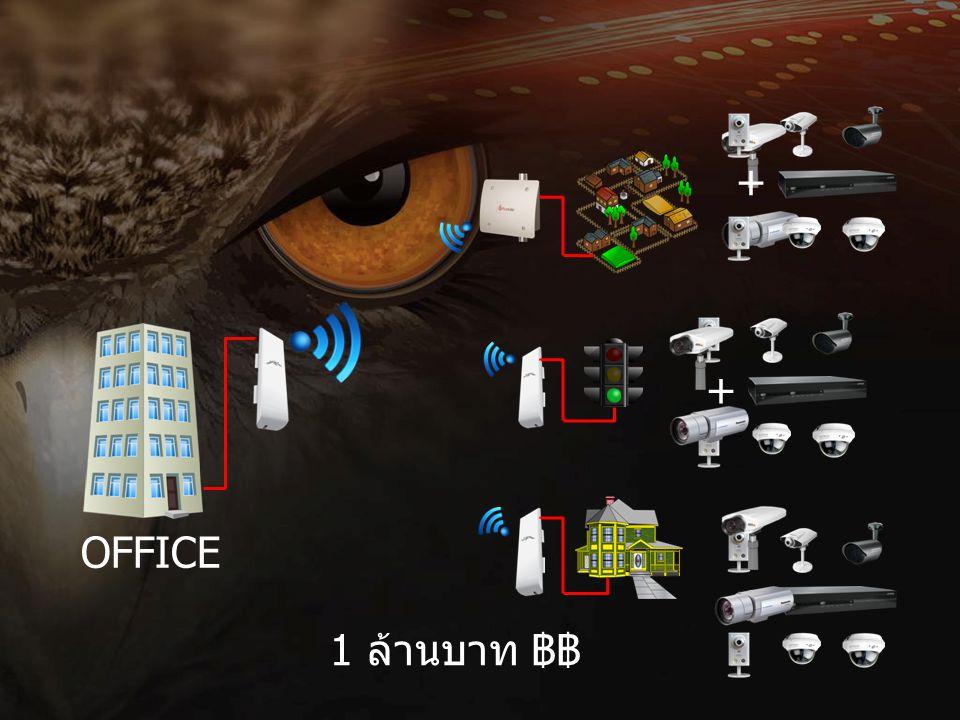 + + OFFICE + 1 ล้านบาท ฿฿