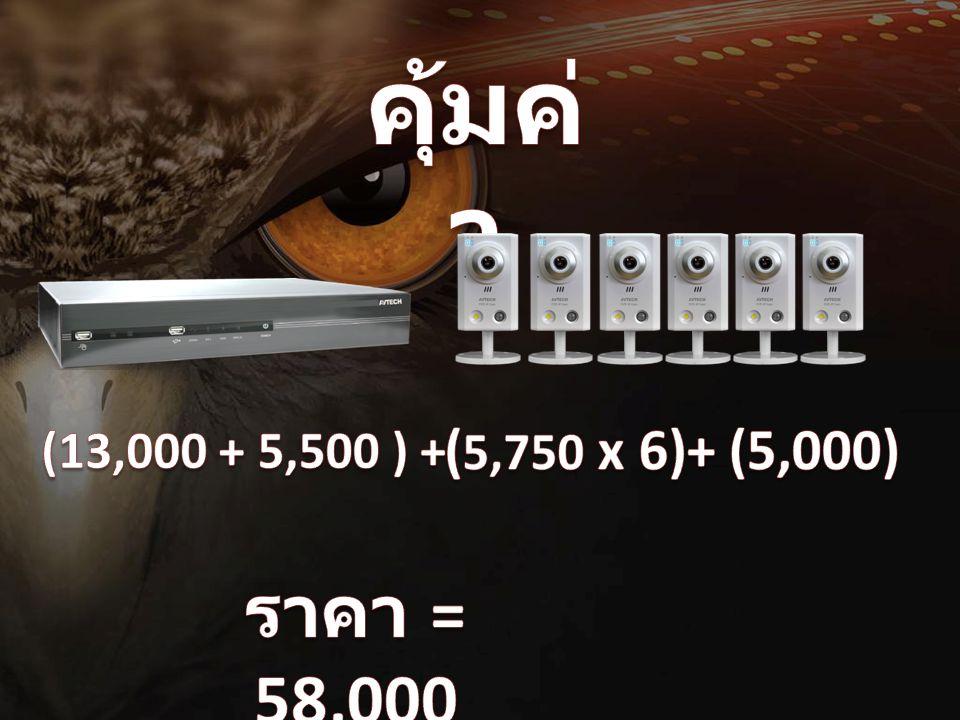 คุ้มค่า (13,000 + 5,500 ) + (5,750 x 6)+ (5,000) ราคา = 58,000