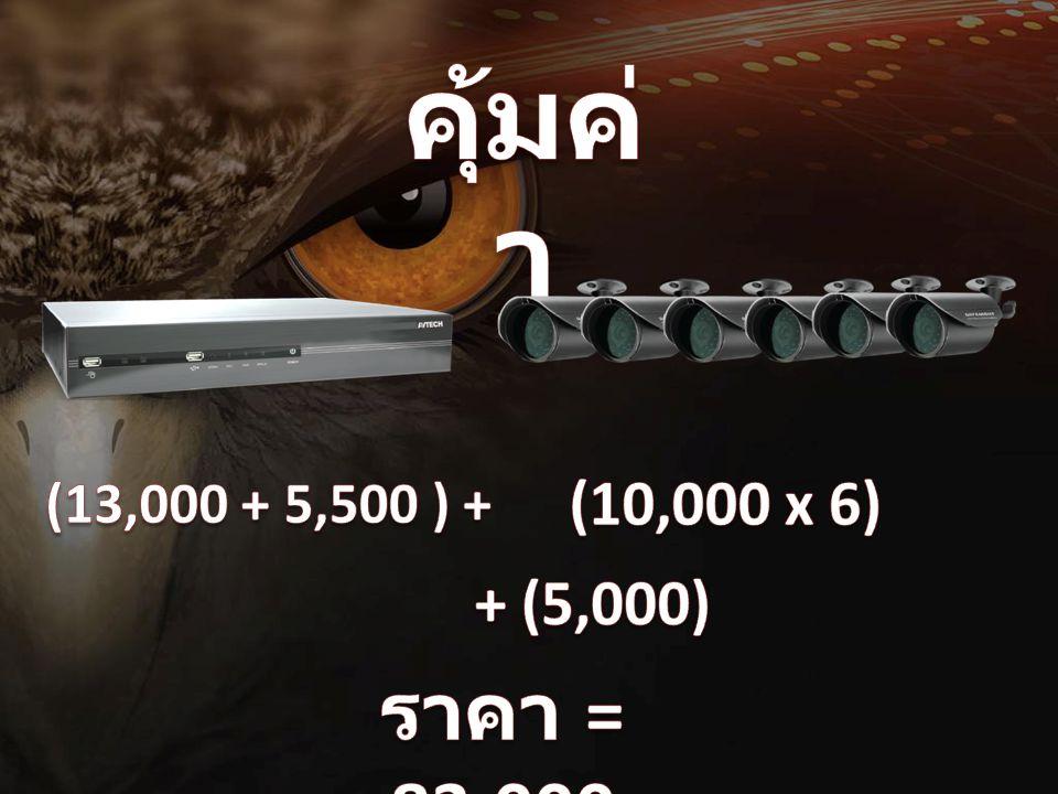 คุ้มค่า (13,000 + 5,500 ) + (10,000 x 6) + (5,000) ราคา = 83,000