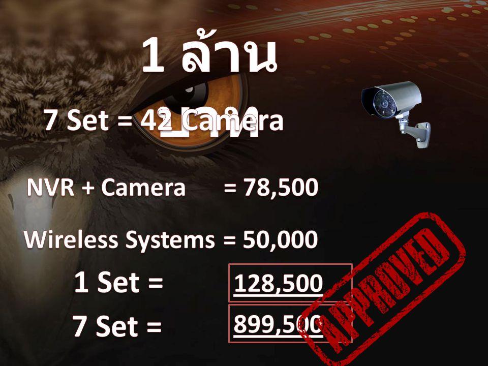 1 ล้านบาท 7 Set = 42 Camera 1 Set = 7 Set = NVR + Camera = 78,500