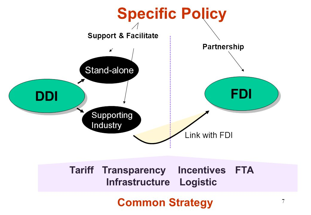 Tariff Transparency Incentives FTA Infrastructure Logistic