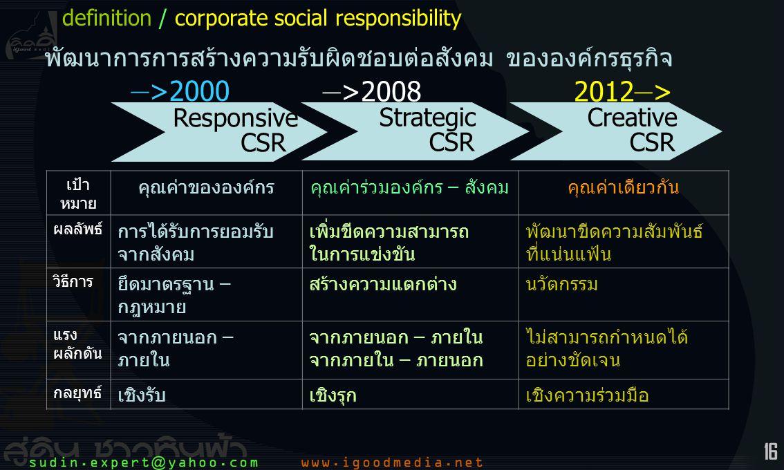 คุณค่าร่วมองค์กร – สังคม