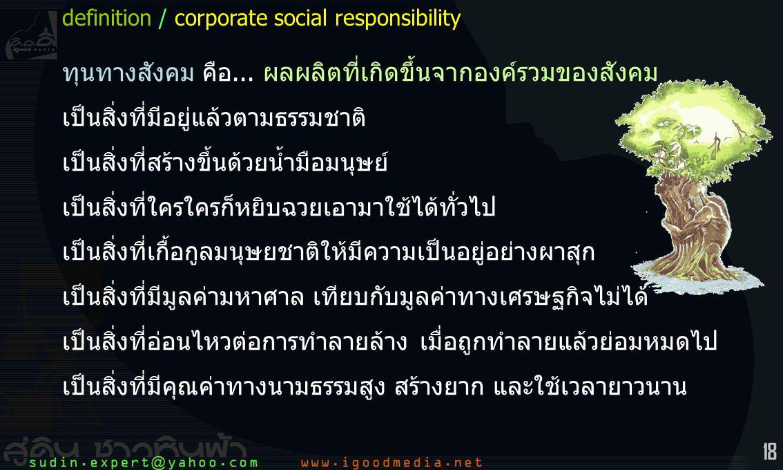 ทุนทางสังคม คือ... ผลผลิตที่เกิดขึ้นจากองค์รวมของสังคม