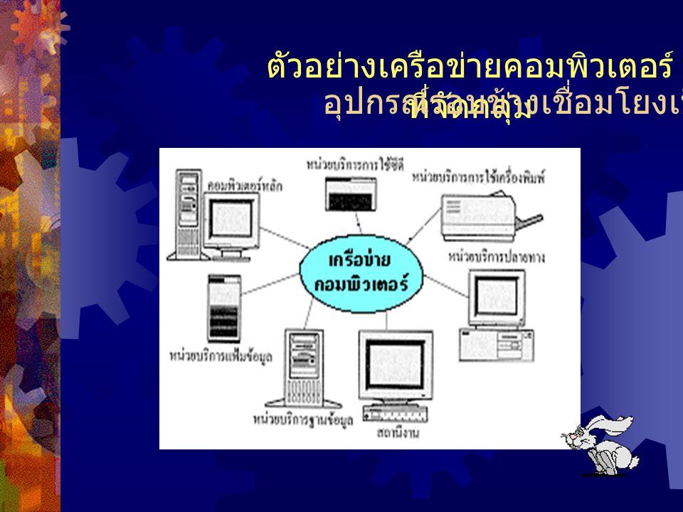 ตัวอย่างเครือข่ายคอมพิวเตอร์ที่จัดกลุ่ม