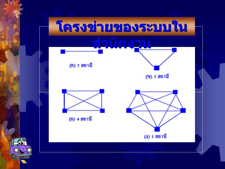 โครงข่ายของระบบในสำนักงาน