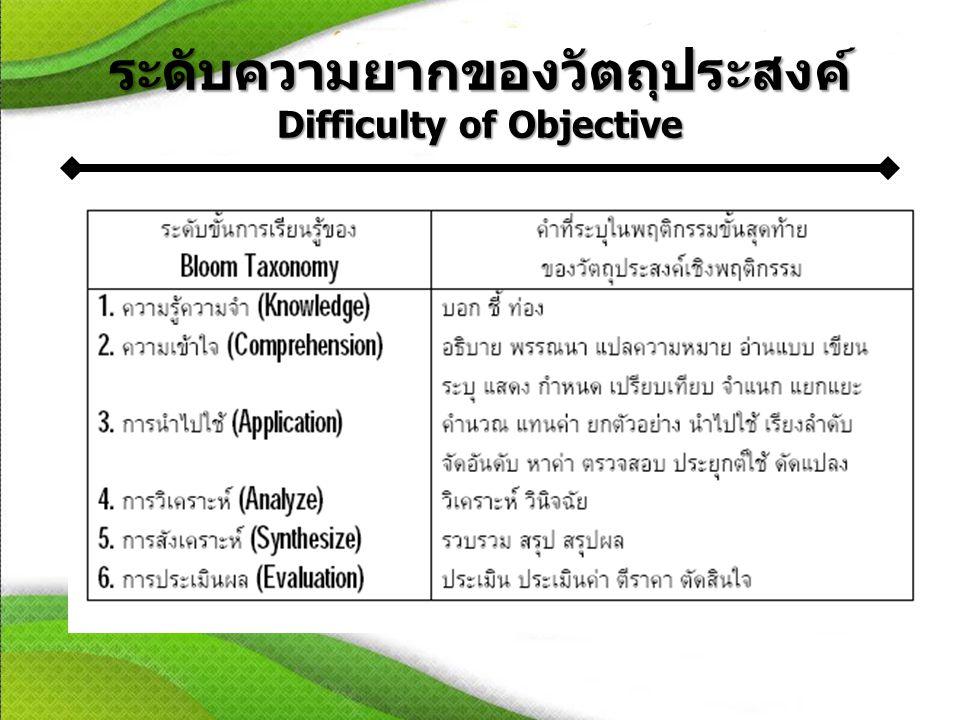 ระดับความยากของวัตถุประสงค์ Difficulty of Objective