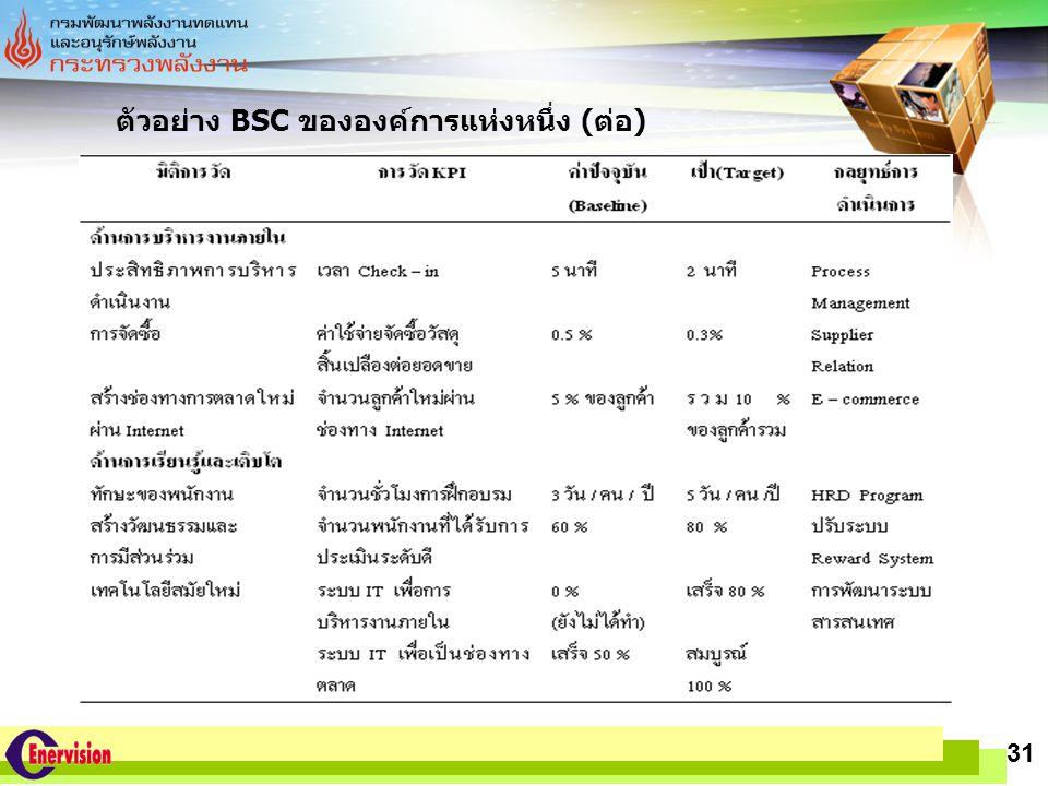 ตัวอย่าง BSC ขององค์การแห่งหนึ่ง (ต่อ)