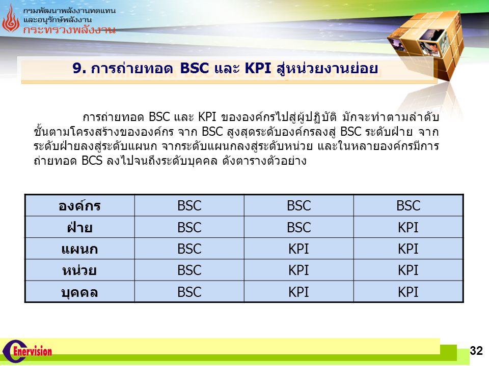 9. การถ่ายทอด BSC และ KPI สู่หน่วยงานย่อย