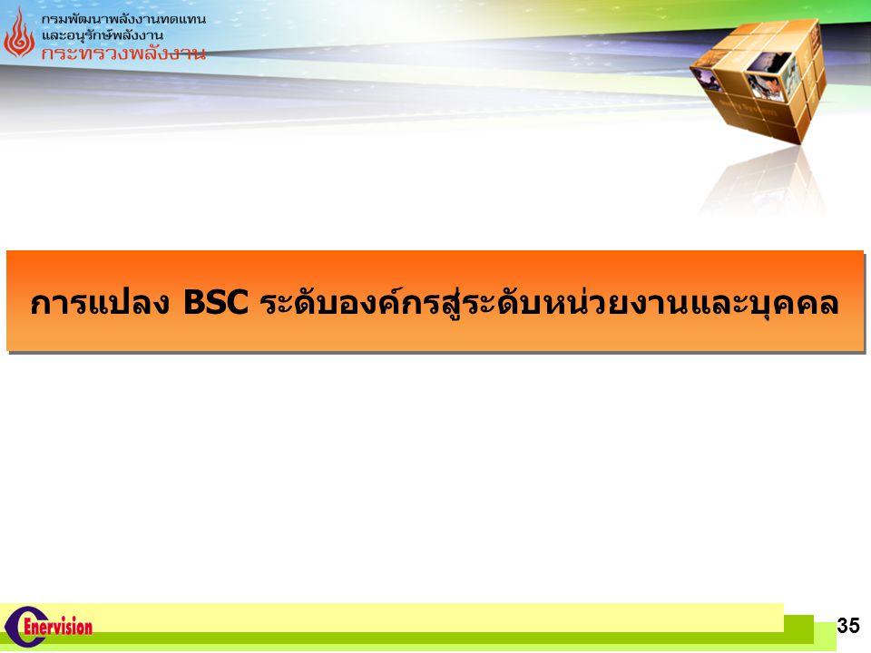 การแปลง BSC ระดับองค์กรสู่ระดับหน่วยงานและบุคคล