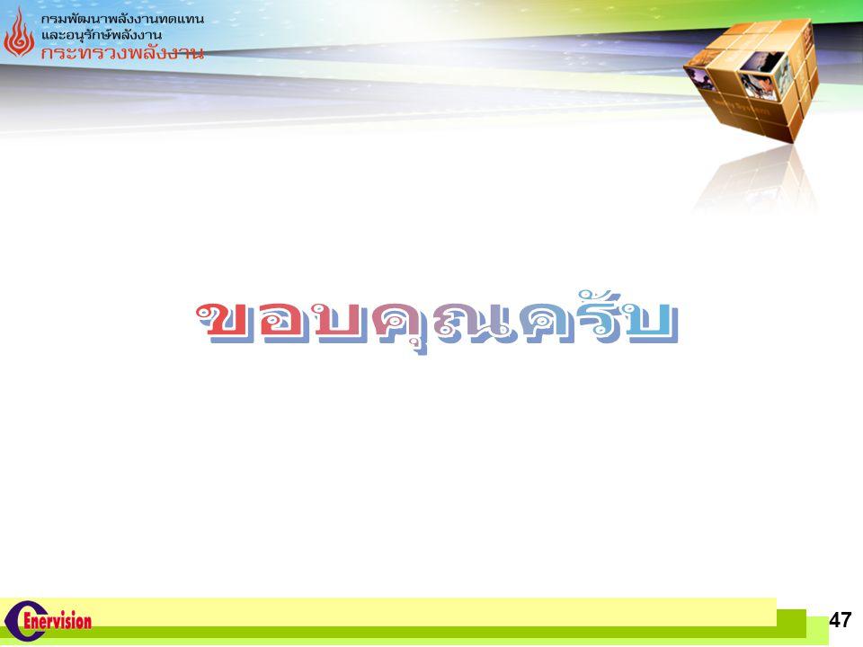ขอบคุณครับ 47 www.themegallery.com
