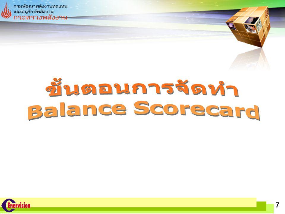 ขั้นตอนการจัดทำ Balance Scorecard