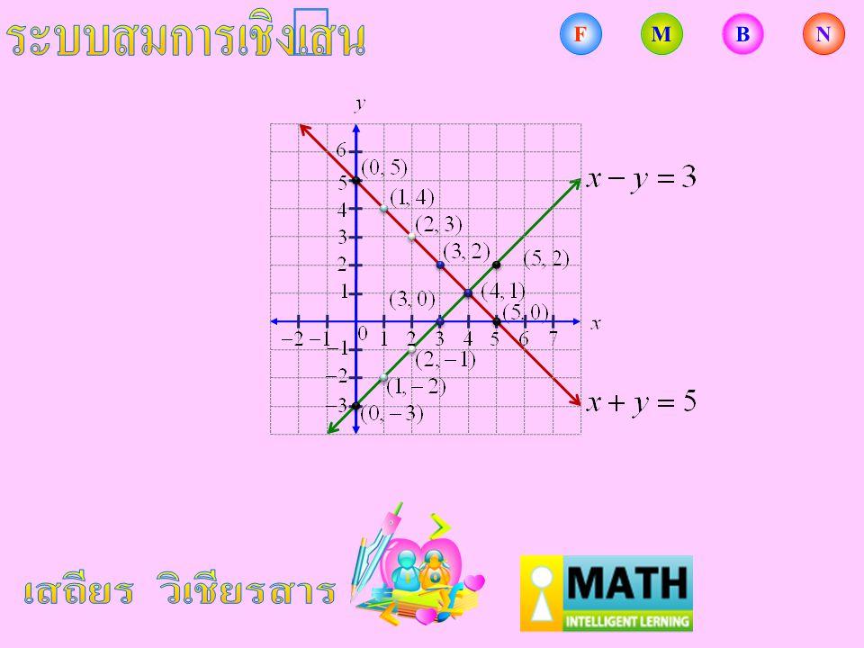 ระบบสมการเชิงเส้น F M B N เสถียร วิเชียรสาร