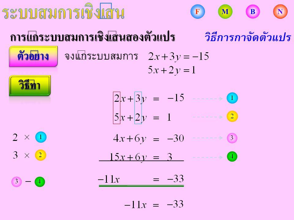 การแก้ระบบสมการเชิงเส้นสองตัวแปร