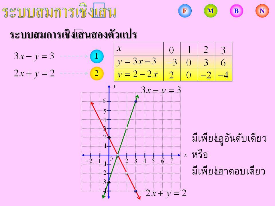 ระบบสมการเชิงเส้นสองตัวแปร
