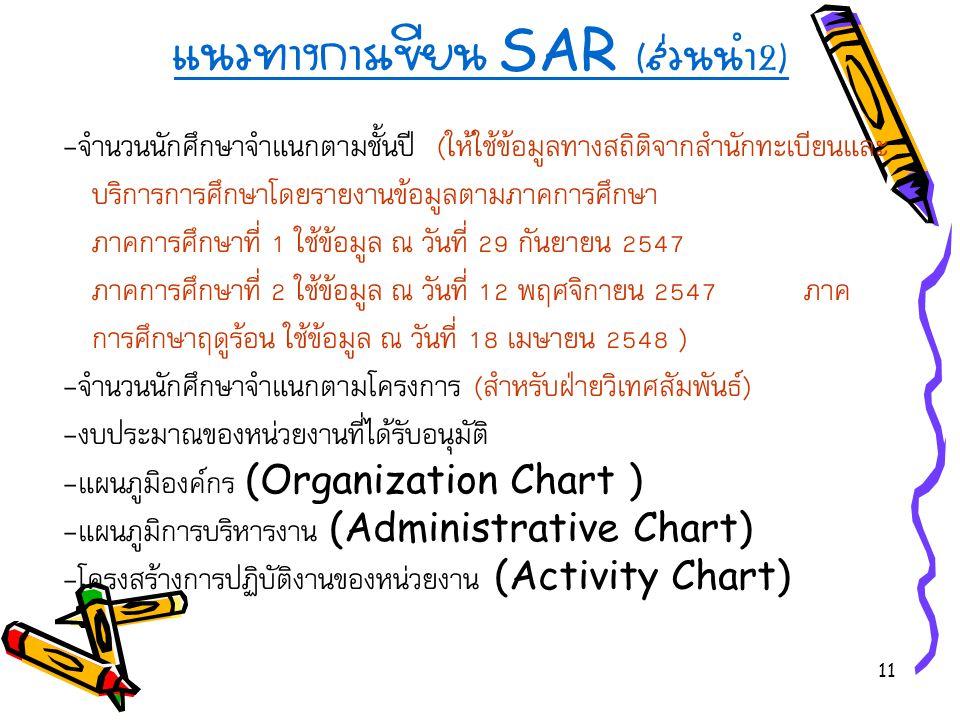 แนวทางการเขียน SAR (ส่วนนำ2)