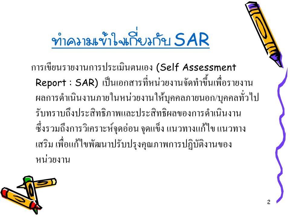 ทำความเข้าใจเกี่ยวกับ SAR