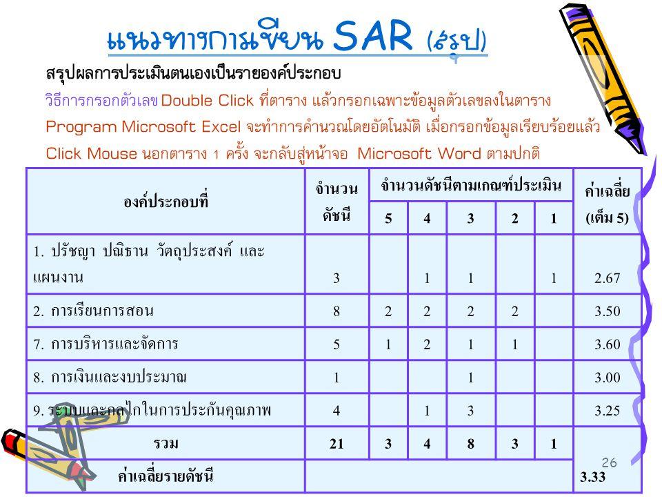 แนวทางการเขียน SAR (สรุป)
