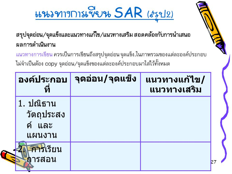แนวทางการเขียน SAR (สรุป2)