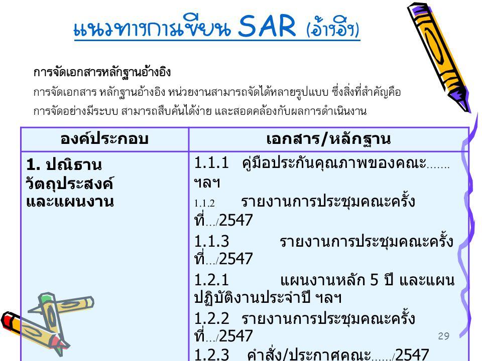 แนวทางการเขียน SAR (อ้างอิง)