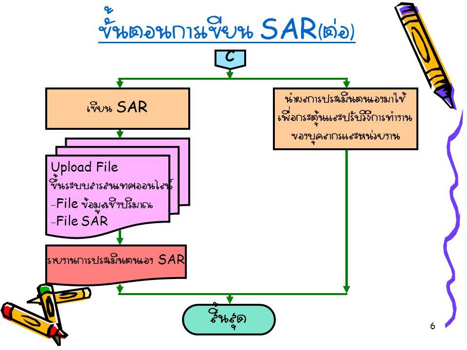 ขั้นตอนการเขียน SAR(ต่อ)
