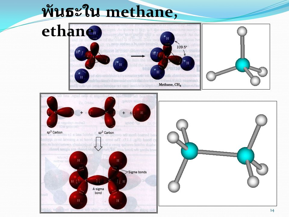 พันธะใน methane, ethane