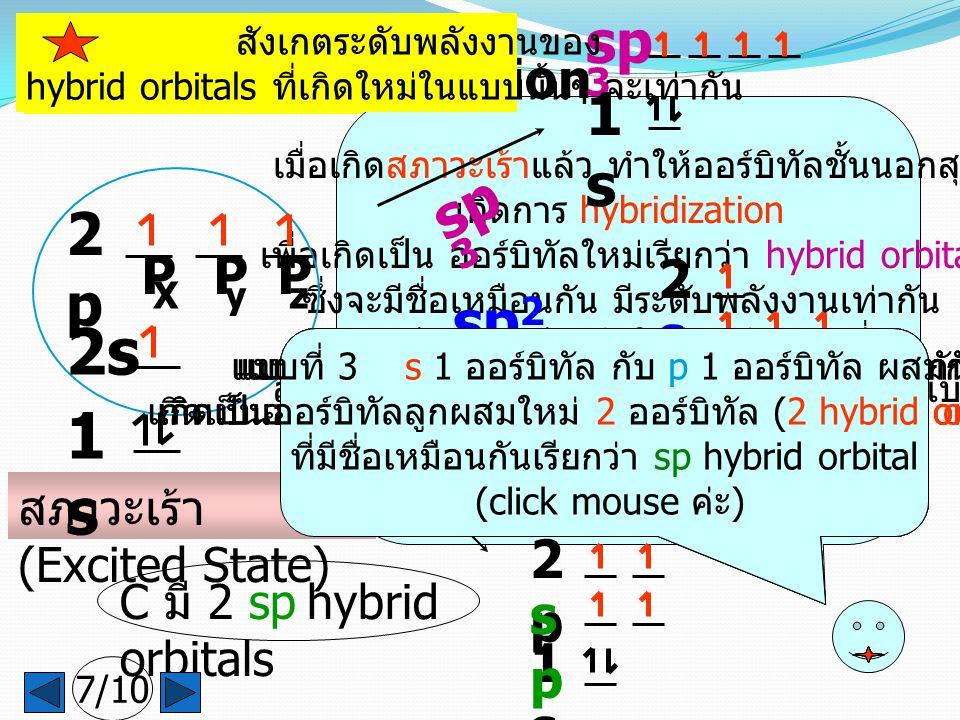2s 1s 1s sp3 2p sp2 sp เกิดการ Hybridization P 2p 1s 2p 1s