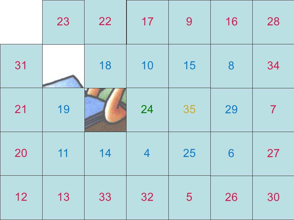 23 22 17 9 16 28 31 18 10 15 8 34 21 19 24 35 29 7 20 11 14 4 25 6 27 12 13 33 32 5 26 30