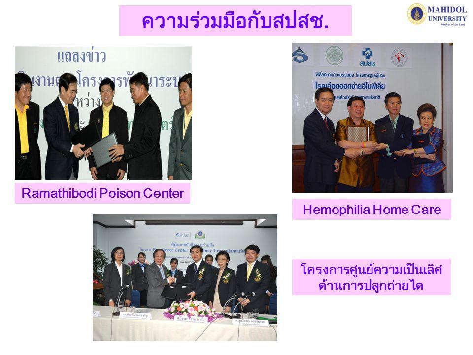 Ramathibodi Poison Center โครงการศูนย์ความเป็นเลิศด้านการปลูกถ่ายไต