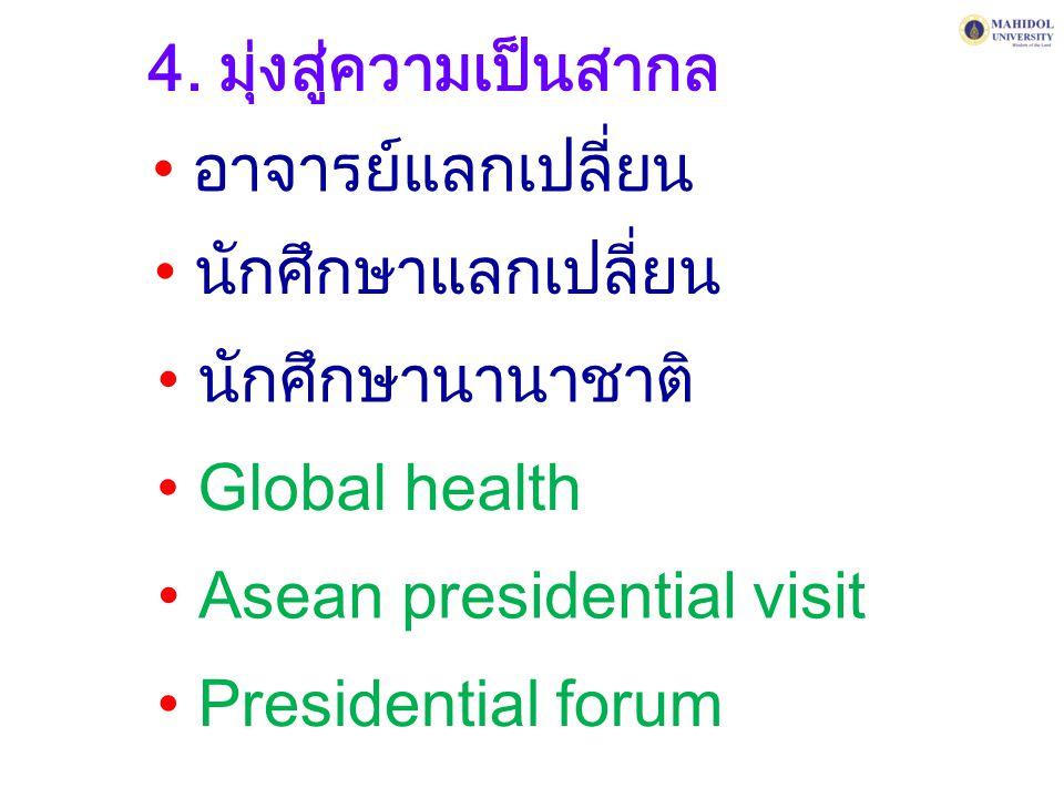 4. มุ่งสู่ความเป็นสากล อาจารย์แลกเปลี่ยน. นักศึกษาแลกเปลี่ยน. นักศึกษานานาชาติ Global health. Asean presidential visit.