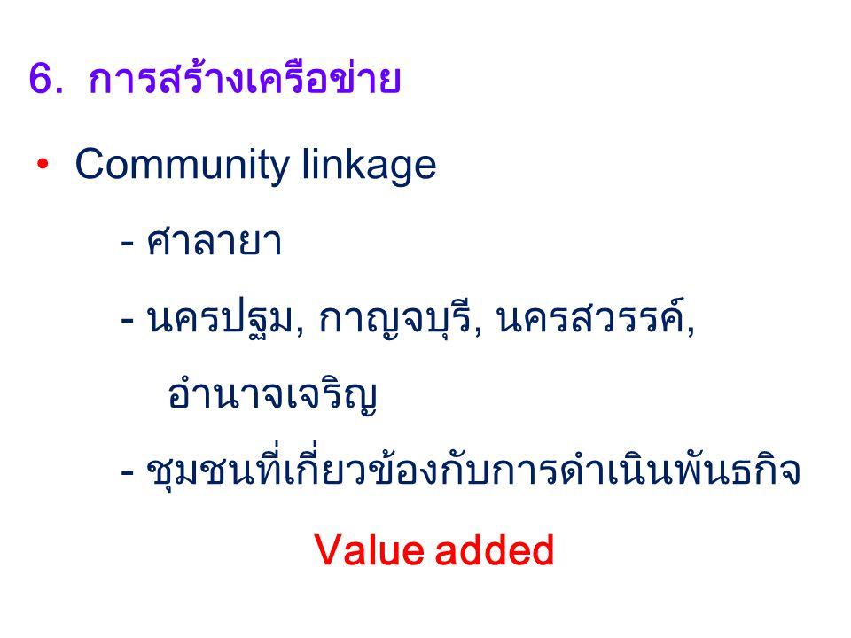 6. การสร้างเครือข่าย Community linkage. - ศาลายา. - นครปฐม, กาญจบุรี, นครสวรรค์, อำนาจเจริญ.