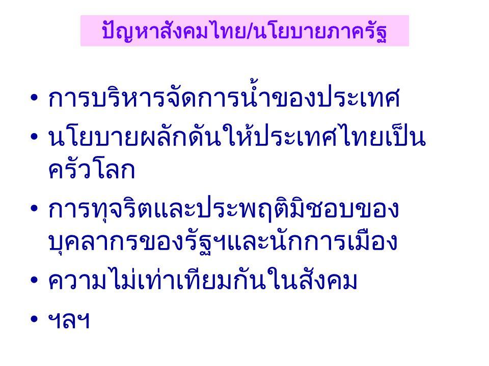 ปัญหาสังคมไทย/นโยบายภาครัฐ