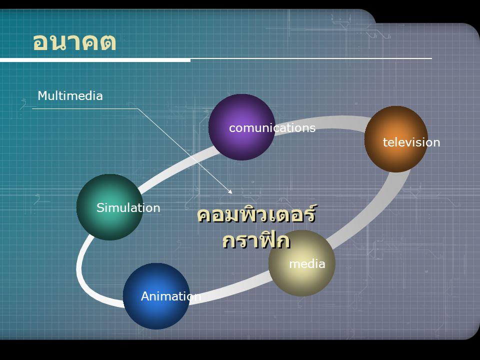 อนาคต คอมพิวเตอร์กราฟิก Multimedia comunications television Simulation